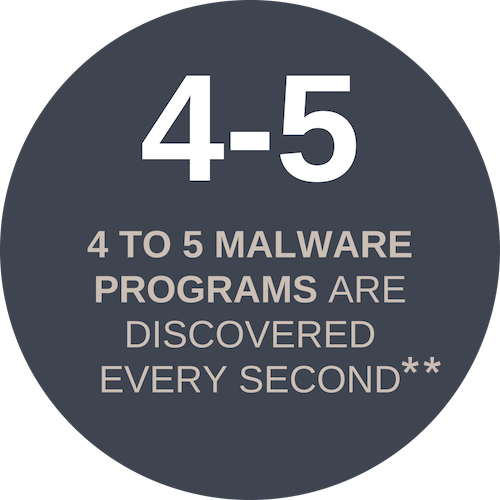 Stats_-_Malware-1.png
